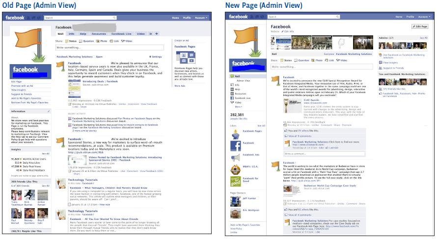 Facebook Pages - Σελίδες στο Facebook