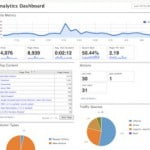 owa statistics, open source site analytics