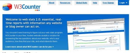 w3counter - Στατιστικά επισκεψιμότητας εναλλακτικά του Google Analytics