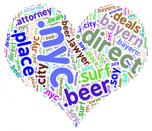 New TLDs tag Cloud : .direct .place .beer .surf .bayern .nyc .attorney .lawyer .city .deals .soy