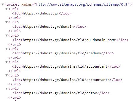 Sitemap Screenshot DNHOST